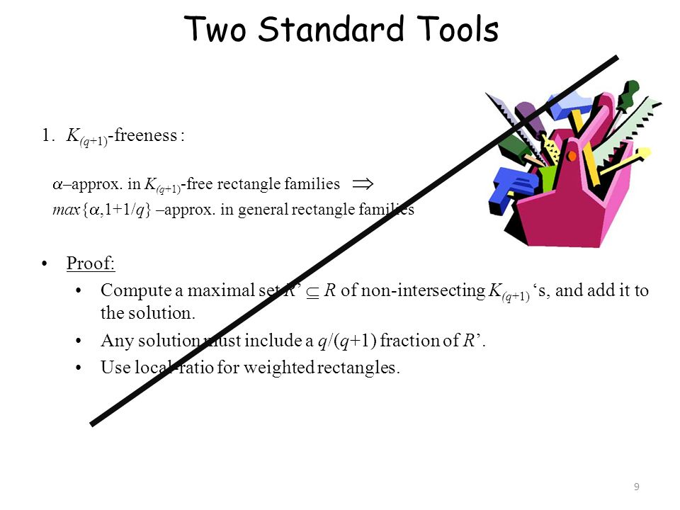Two Standard Tools 1. K(q+1)-freeness : Proof: