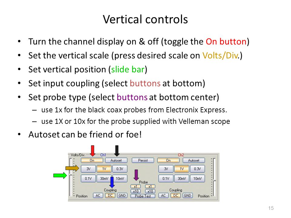 Vertical controls Turn the channel display on & off (toggle the On button) Set the vertical scale (press desired scale on Volts/Div.)