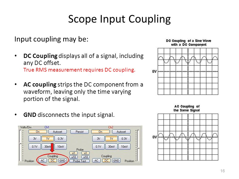 Scope Input Coupling Input coupling may be: