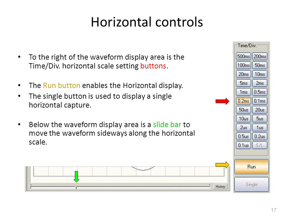 Horizontal controls To the right of the waveform display area is the Time/Div. horizontal scale setting buttons.