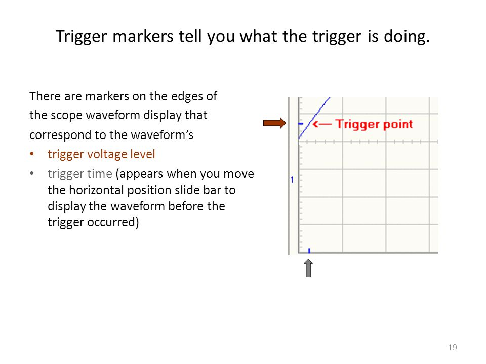 Trigger markers tell you what the trigger is doing.