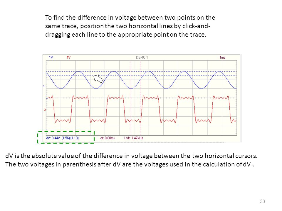 To find the difference in voltage between two points on the same trace, position the two horizontal lines by click-and-dragging each line to the appropriate point on the trace.