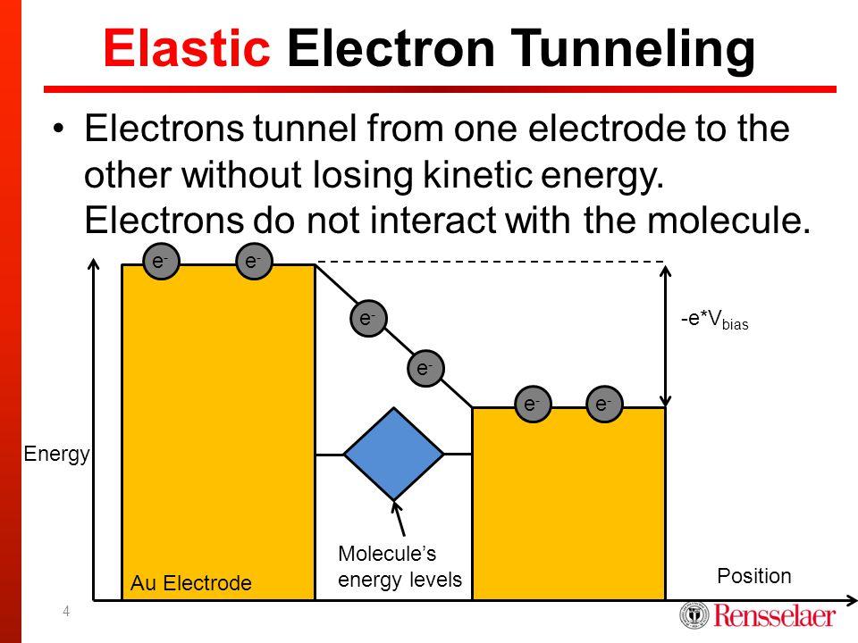 Elastic Electron Tunneling