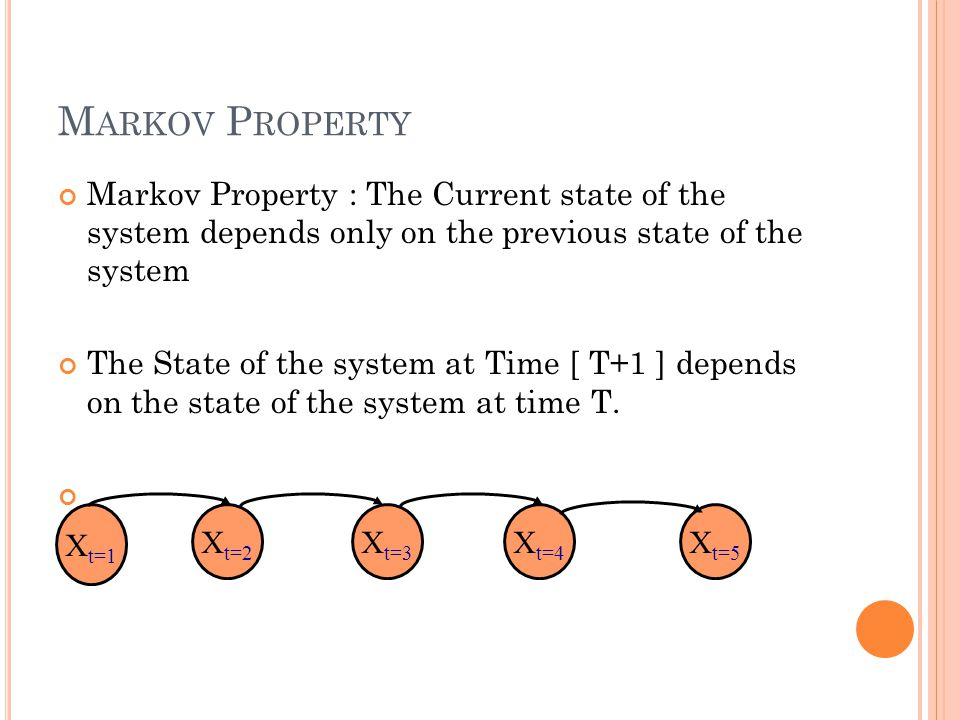 Markov Property Markov Property : The Current state of the system depends only on the previous state of the system.
