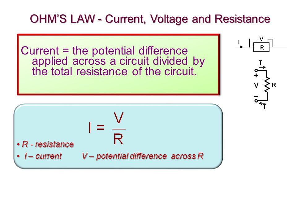 OHM'S LAW - Current, Voltage and Resistance