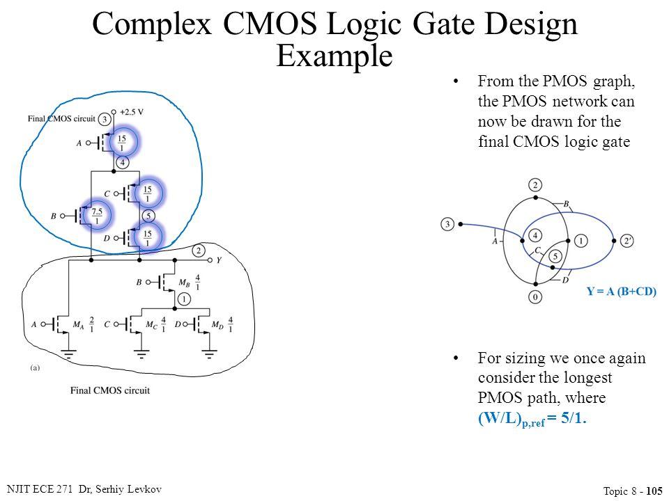 Complex CMOS Logic Gate Design Example