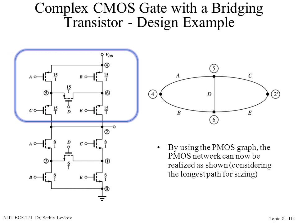 Complex CMOS Gate with a Bridging Transistor - Design Example