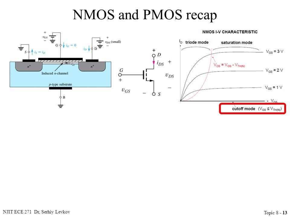 NMOS and PMOS recap NJIT ECE 271 Dr, Serhiy Levkov