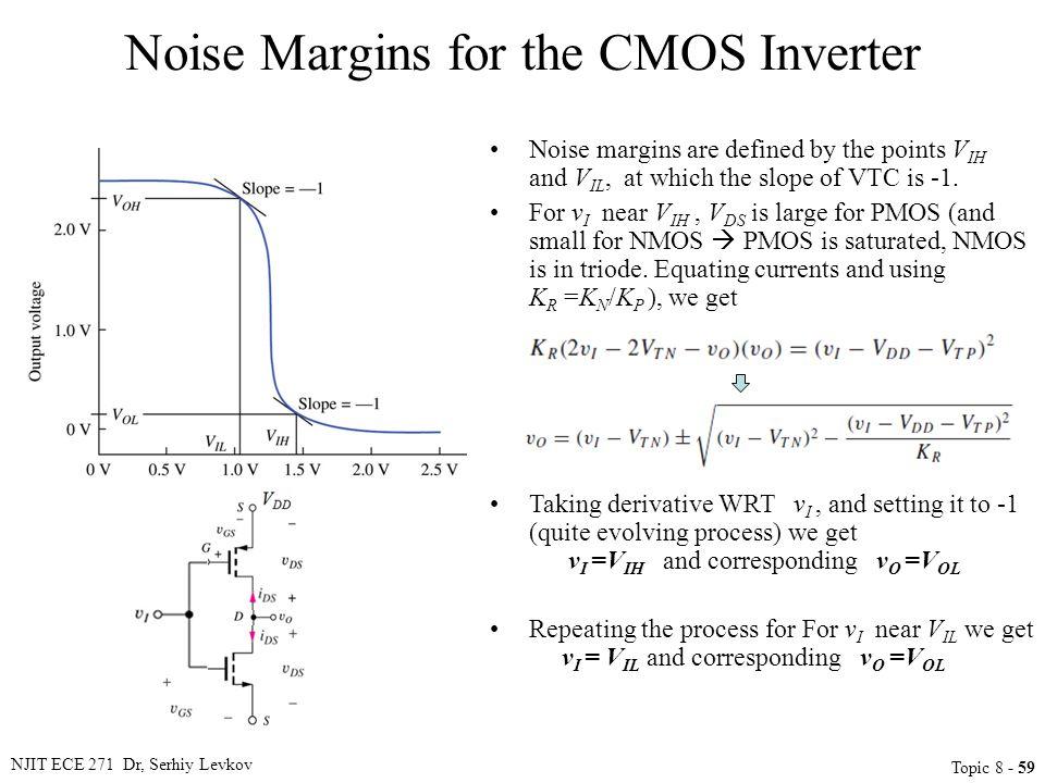 Noise Margins for the CMOS Inverter
