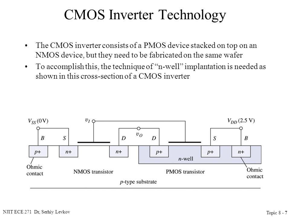 CMOS Inverter Technology