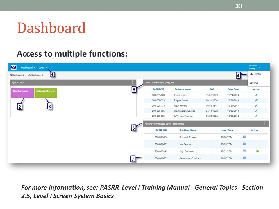 Dashboard Access to multiple functions: