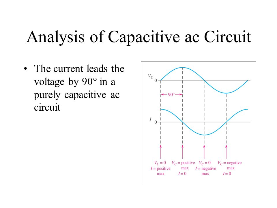 Analysis of Capacitive ac Circuit