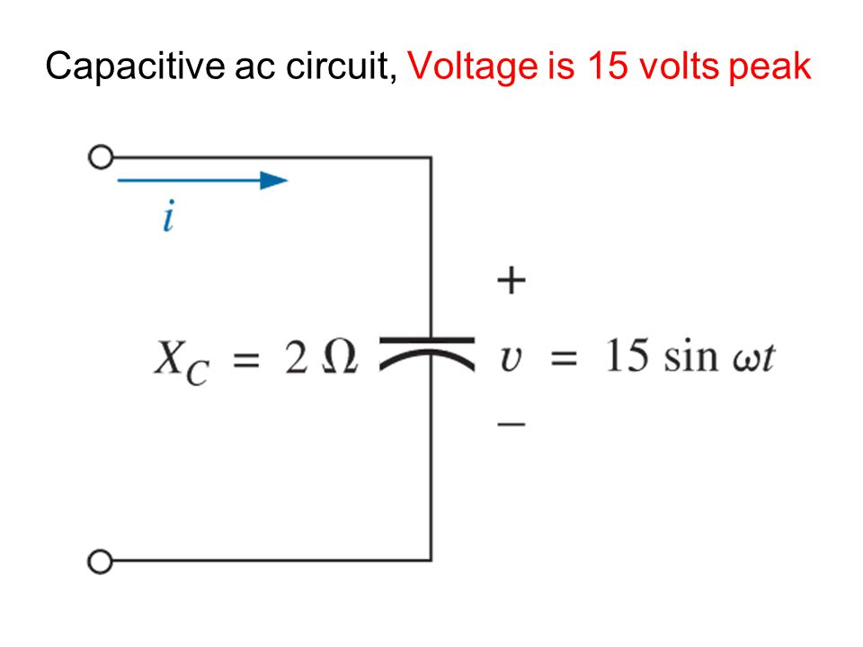 Capacitive ac circuit, Voltage is 15 volts peak