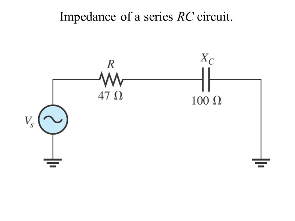 Impedance of a series RC circuit.