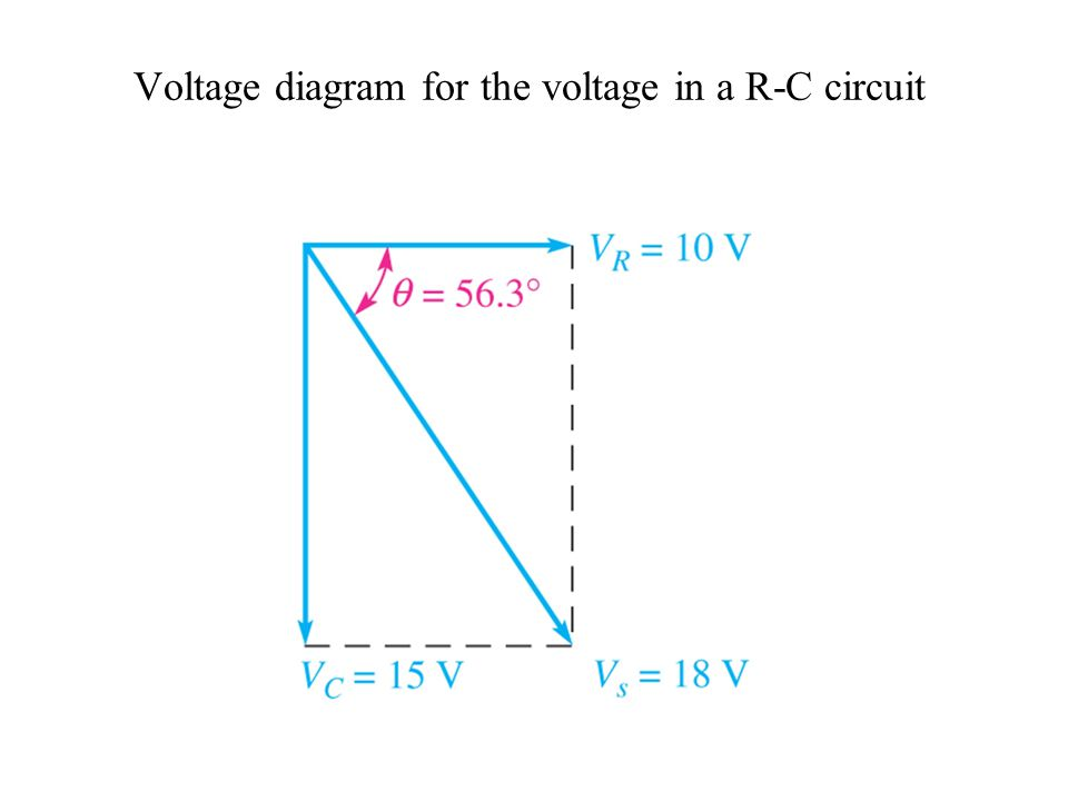 Voltage diagram for the voltage in a R-C circuit