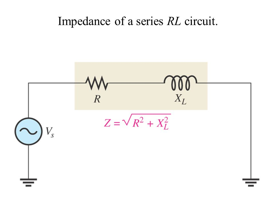 Impedance of a series RL circuit.