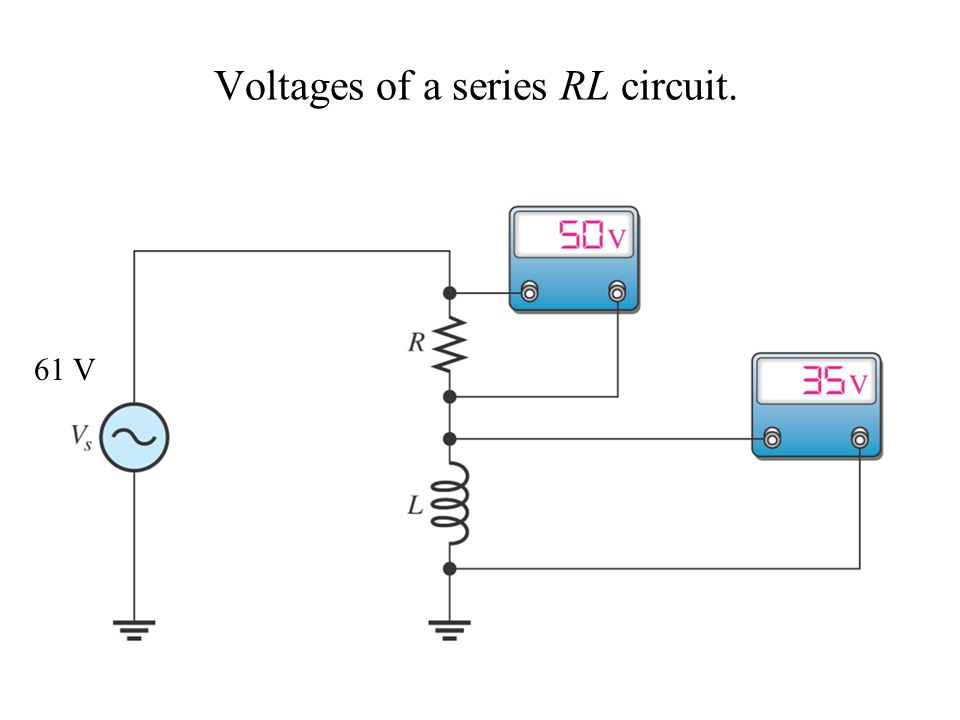 Voltages of a series RL circuit.