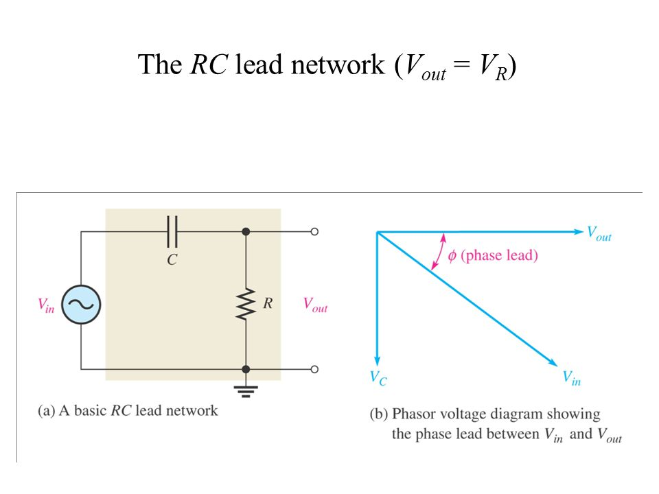The RC lead network (Vout = VR)