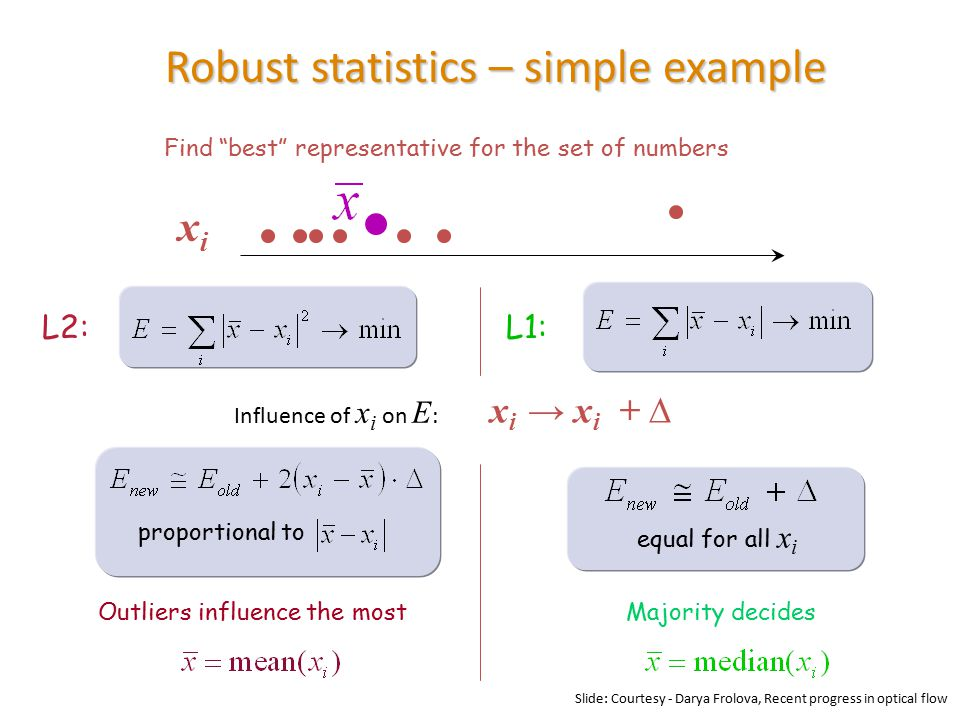 Robust statistics – simple example