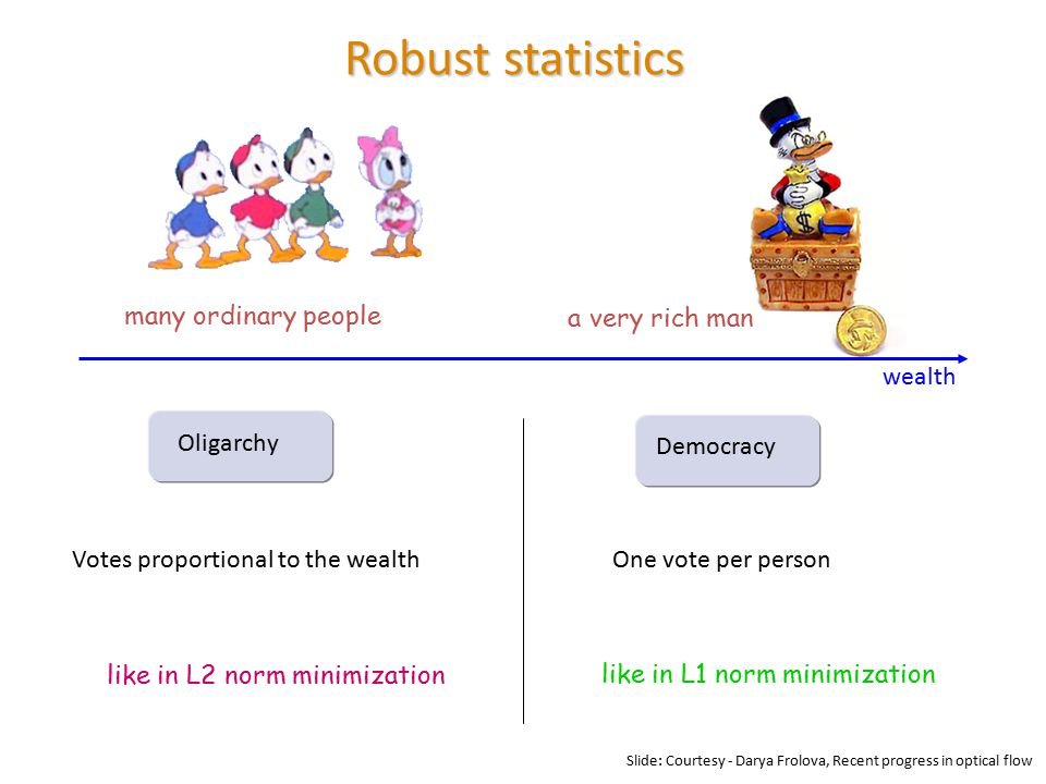 Robust statistics many ordinary people a very rich man wealth