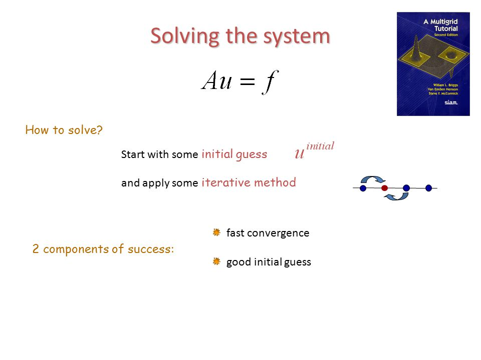 Solving the system How to solve Start with some initial guess