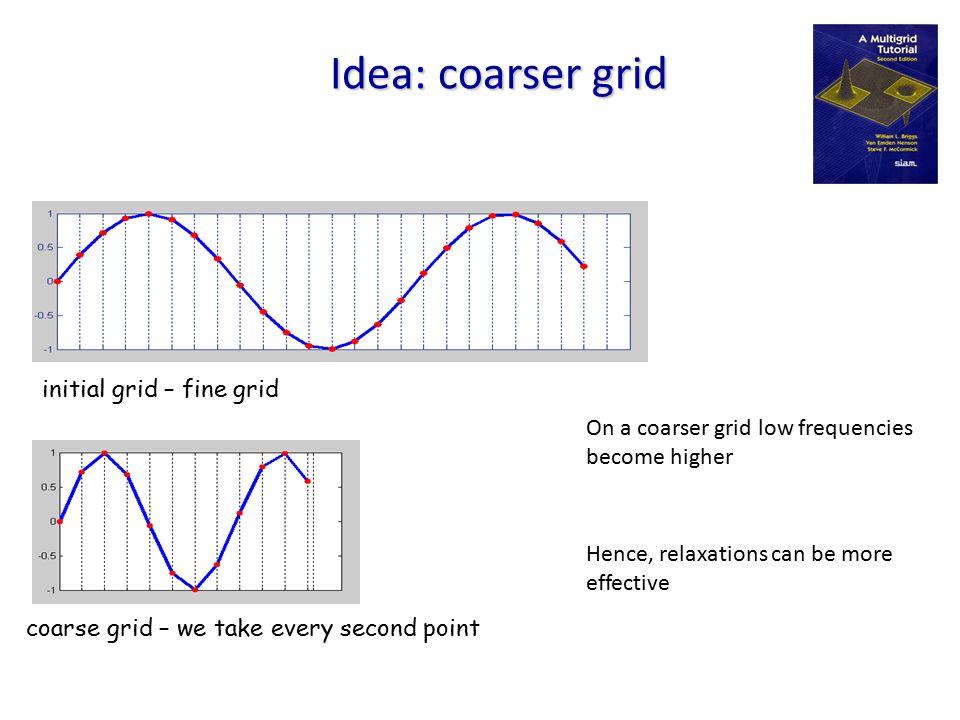 Idea: coarser grid initial grid – fine grid