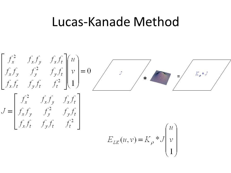 Lucas-Kanade Method * =
