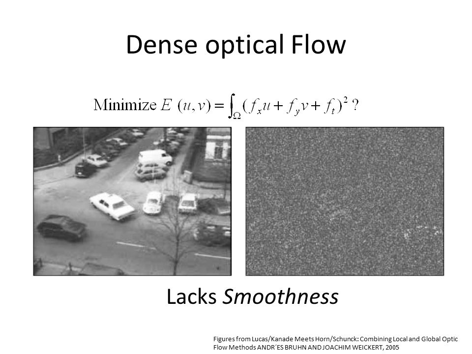 Dense optical Flow Lacks Smoothness