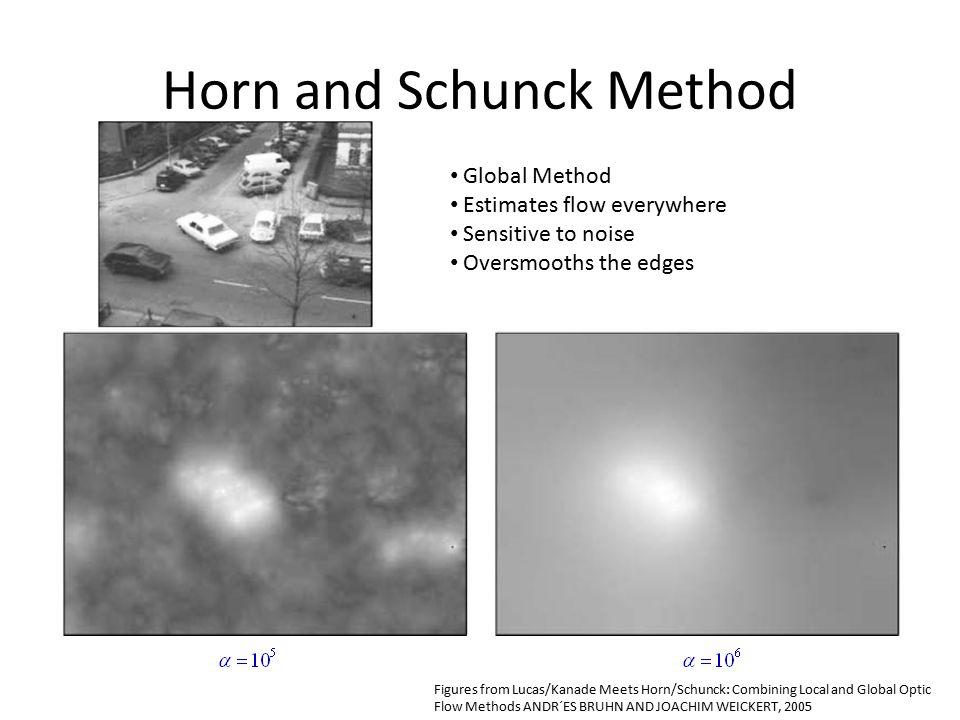 Horn and Schunck Method