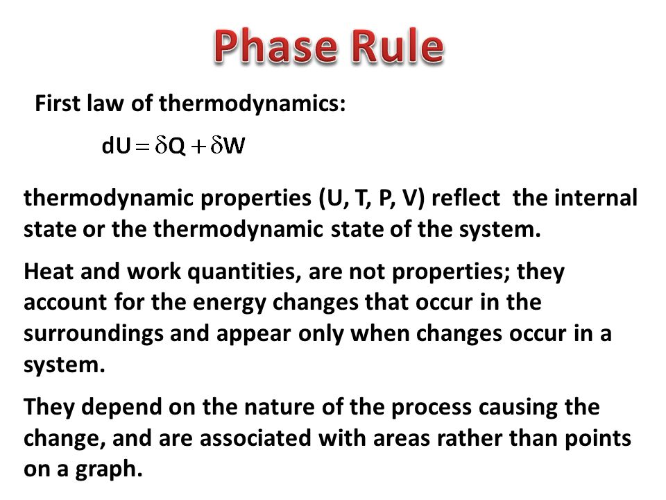 Phase Rule First law of thermodynamics:
