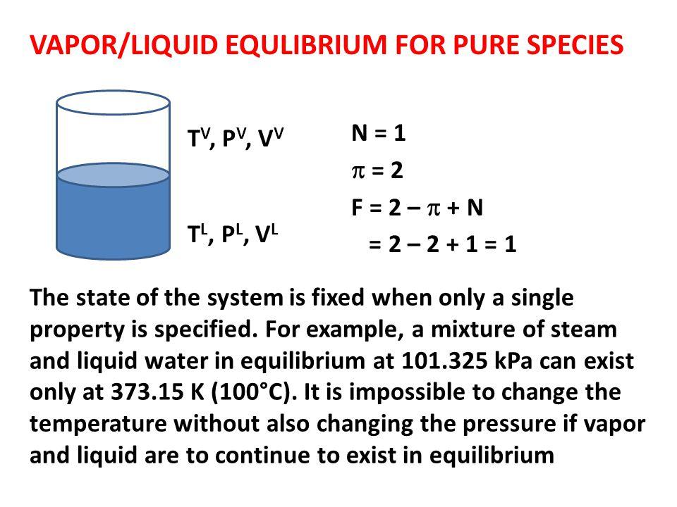 VAPOR/LIQUID EQULIBRIUM FOR PURE SPECIES