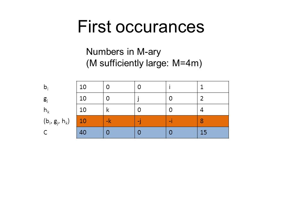 First occurances Numbers in M-ary (M sufficiently large: M=4m) bi 10 i