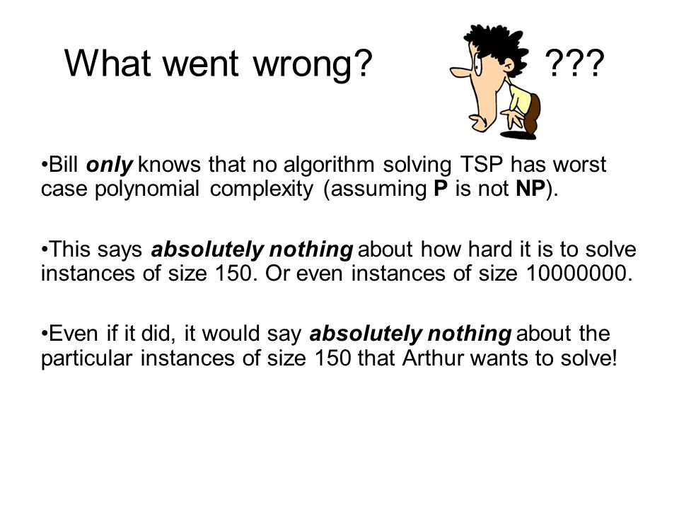 What went wrong Bill only knows that no algorithm solving TSP has worst case polynomial complexity (assuming P is not NP).