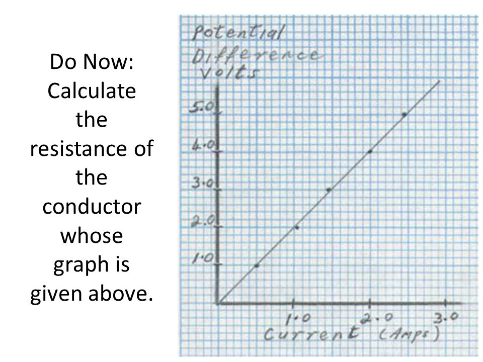 Do Now: Calculate the resistance of the conductor whose graph is given above.