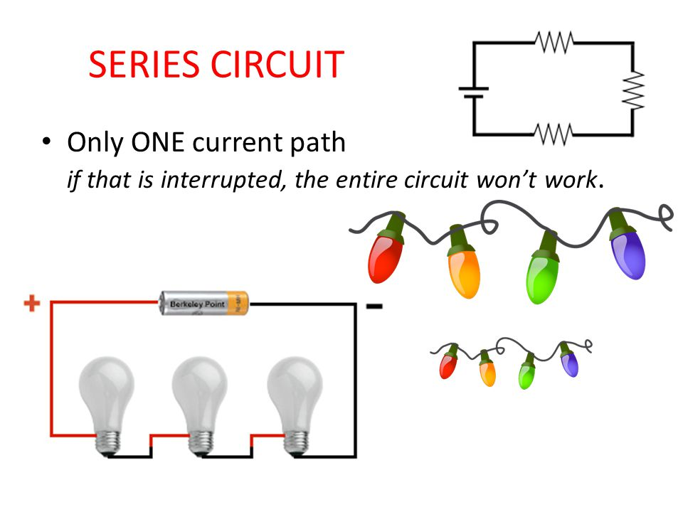 SERIES CIRCUIT Only ONE current path if that is interrupted, the entire circuit won't work.