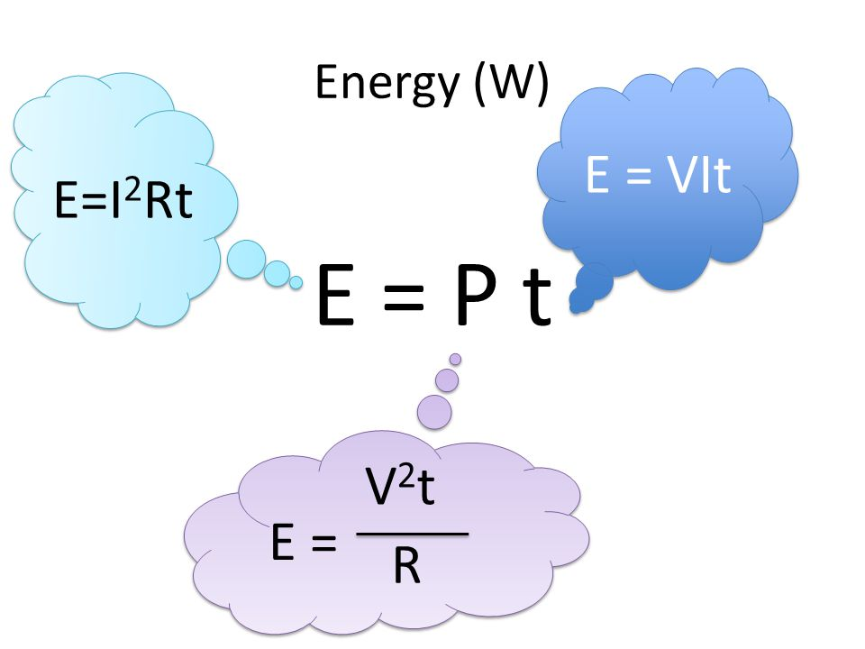 Energy (W) E = VIt E = P t E=I2Rt V2t E = R