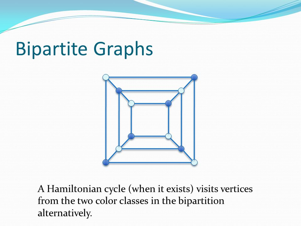 Bipartite Graphs A Hamiltonian cycle (when it exists) visits vertices from the two color classes in the bipartition alternatively.