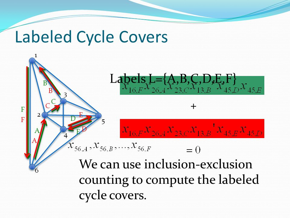 Labeled Cycle Covers Labels L={A,B,C,D,E,F}
