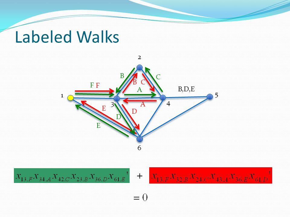 Labeled Walks 2 B C B C F F A B,D,E 1 5 3 4 A E D D E 6 +