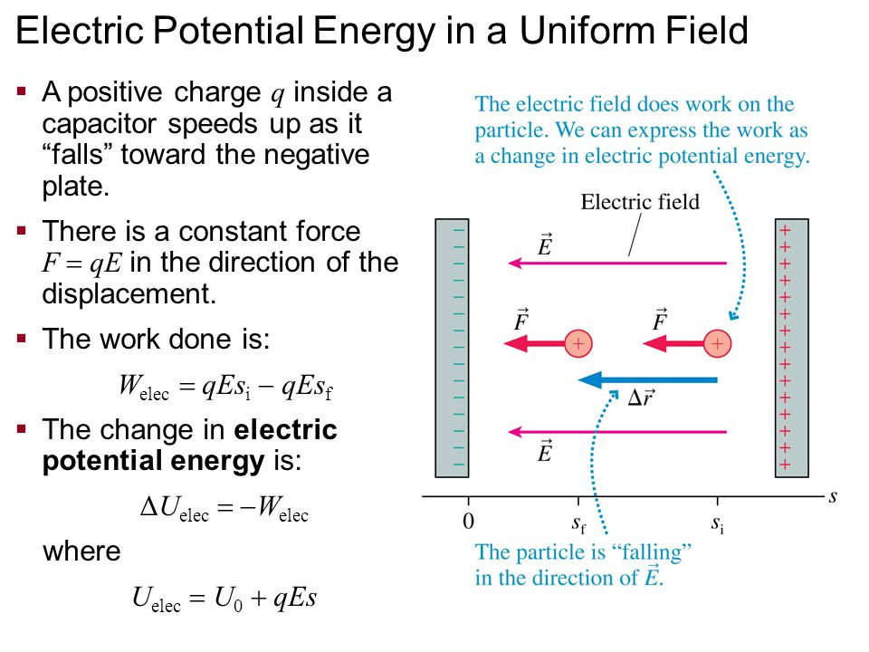 Electric Potential Energy in a Uniform Field