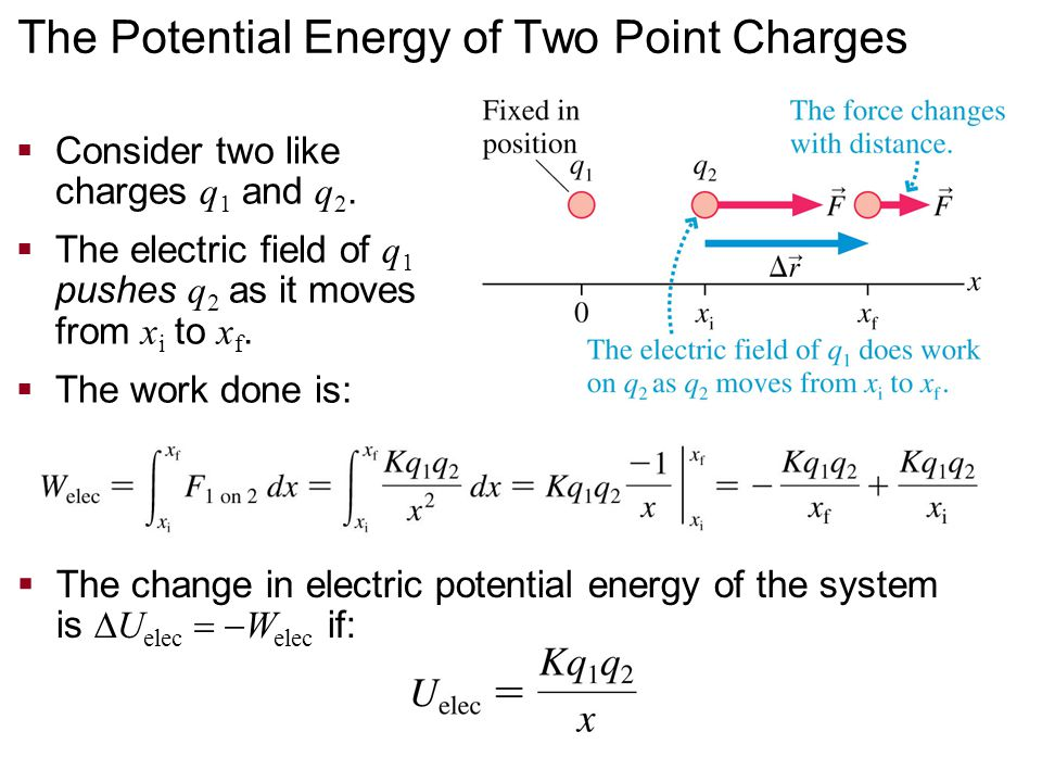The Potential Energy of Two Point Charges