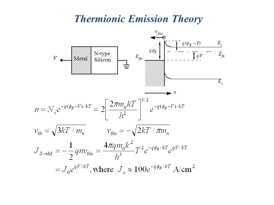 Thermionic Emission Theory