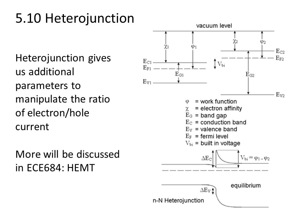 5.10 Heterojunction Heterojunction gives us additional parameters to manipulate the ratio of electron/hole current.