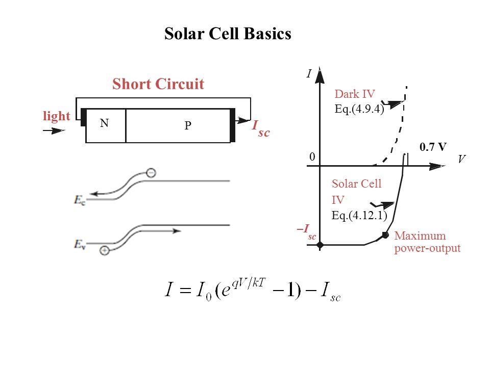 Solar Cell Basics Short Circuit light I sc V 0.7 V – I Maximum