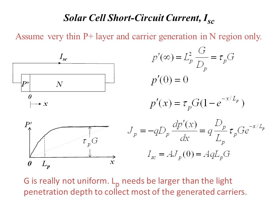 Solar Cell Short-Circuit Current, Isc