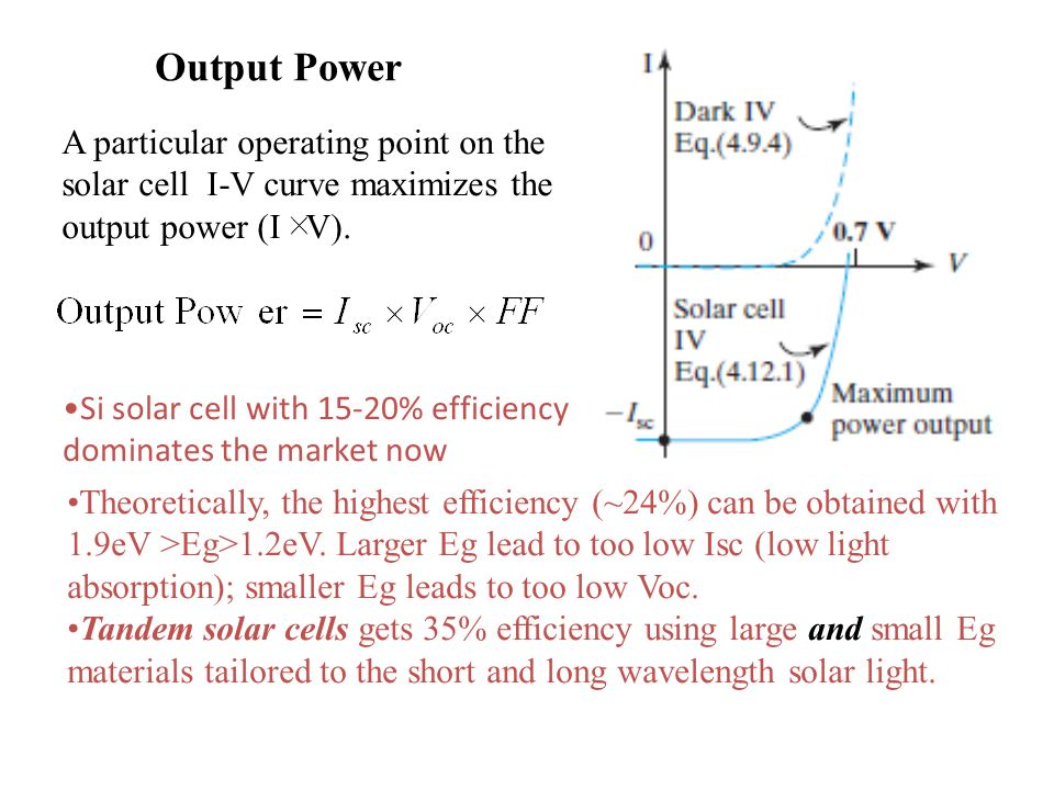 Output Power A particular operating point on the solar cell I-V curve maximizes the output power (I V).