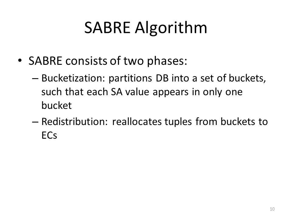 SABRE Algorithm SABRE consists of two phases: