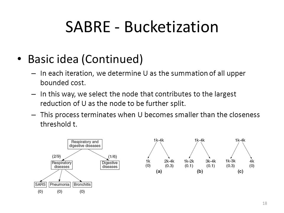SABRE - Bucketization Basic idea (Continued)