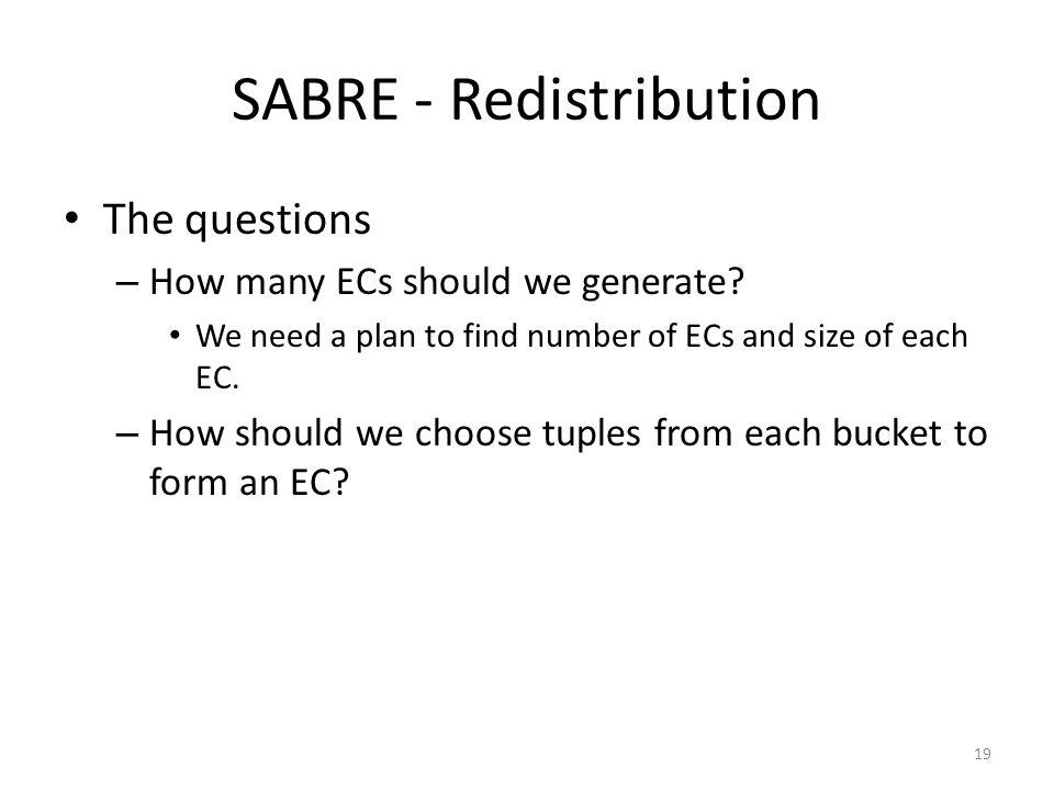 SABRE - Redistribution