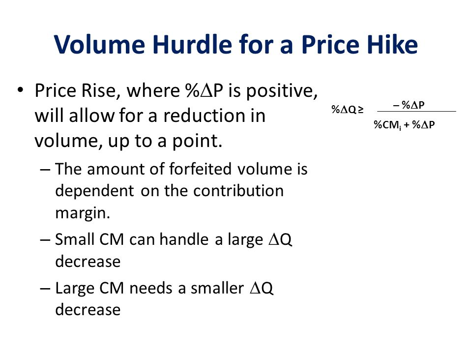 Volume Hurdle for a Price Hike
